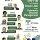 Sustainable Start-Up in Creating Green Jobs as an Economic Disaster Management